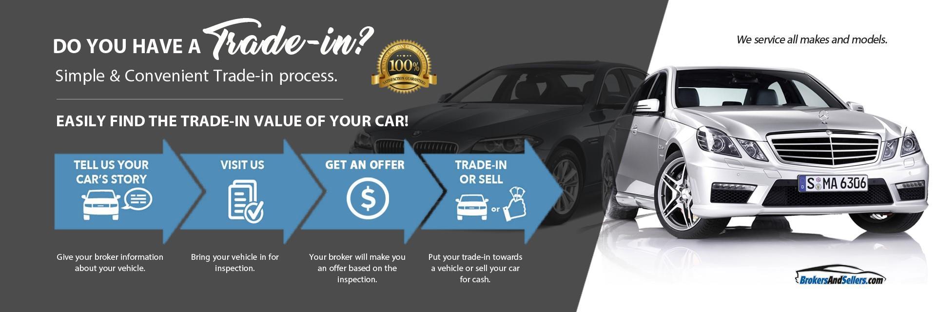Brokersandsellers Used Cars