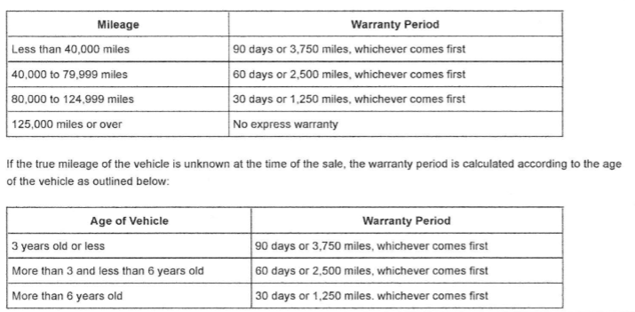 Warranty table