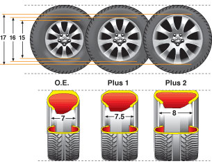 tire images