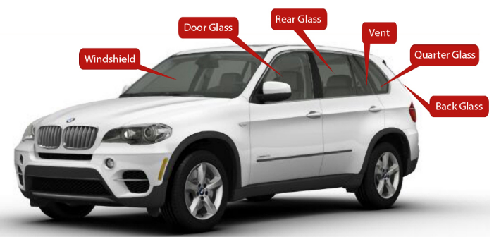 White BMW SUV highlighting repairable glass areas