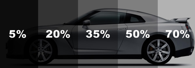Tint shade example showing darkness percentages for 5%, 20%, 35%, 50% and 70%